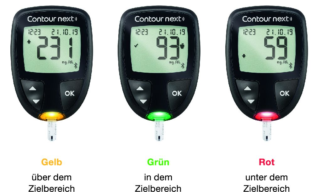 Ascensia Diabetes Care (Contour®Next Systeme)